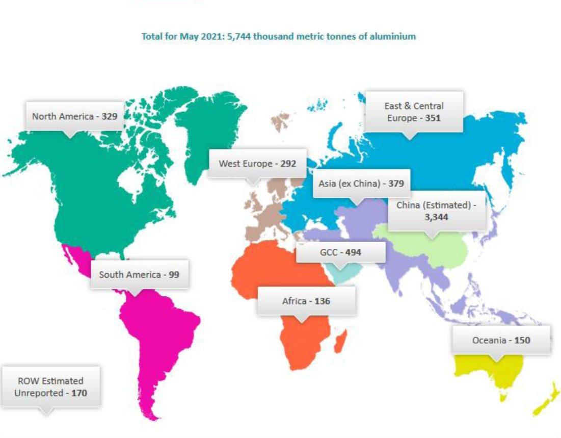 تولید جهانی آلومینیوم در ماه می